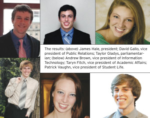 Undergraduates elect Hale to USG presidency, determine new executive board