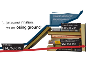 Pinching Pennies: CWRU libraries ranked among worst funded in nation