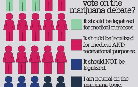 Marijuana debate hits CWRU