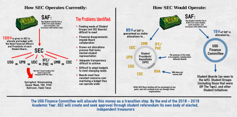SEC overhaul heading to referendum